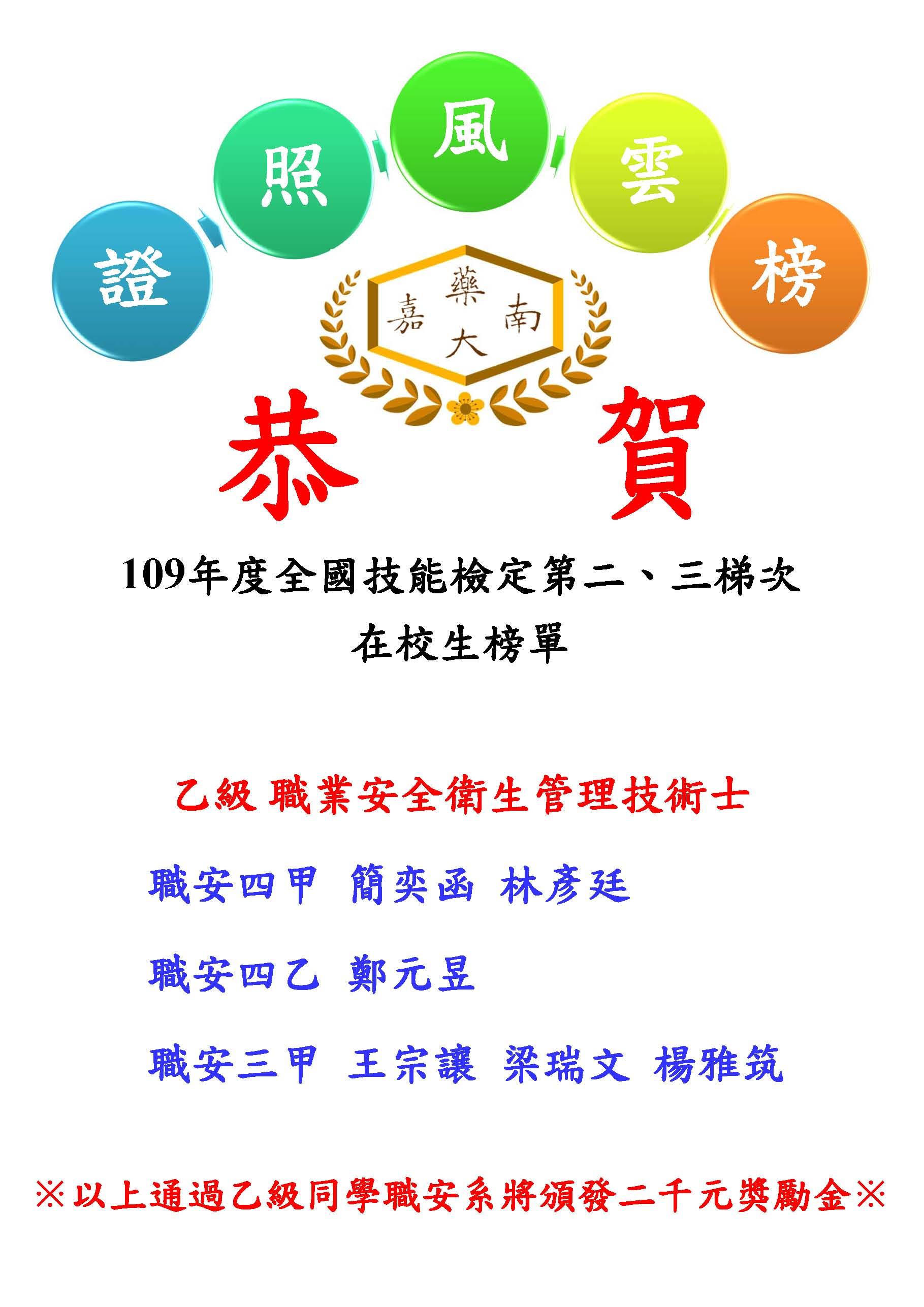 證照榜單-20201211(勞安)